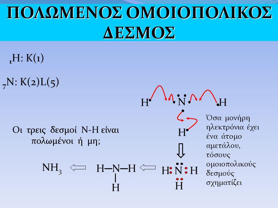 1 H: Κ(1) 7 N: Κ(2)L(5) Η N Η Η NH 3 Οι τρεις δεσμοί Ν-Η είναι πολωμένοι ή μη; Όσα μονήρη ηλεκτρόνια έχει ένα άτομο αμετάλου, τόσους ομοιοπολικούς δεσμούς σχηματίζει H NHH H─N─HH─N─H H
