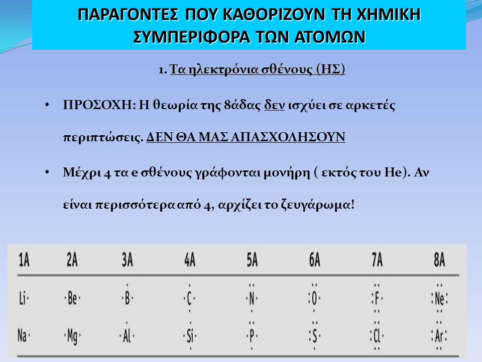 Ο ΑΠΛΟΣ ΟΜΟΙΟΠΟΛΙΚΟΣ ΔΕΣΜΟΣ Η 1 Η:Κ(1) Η Η Η Η─ΗΗ─Η Η2Η2 Ηλεκτρονιακός τύπος Μοριακός τύπος Συντακτικός τύπος