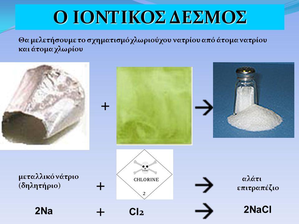 μεταλλικό νάτριο (δηλητήριο) αέριο χλώριο (δηλητήριο) αλάτι επιτραπέζιο + + Ο ΙΟΝΤΙΚΟΣ ΔΕΣΜΟΣ Θα μελετήσουμε το σχηματισμό χλωριούχου νατρίου από άτομα νατρίου και άτομα χλωρίου 2Na + Cl 2 2NaCl