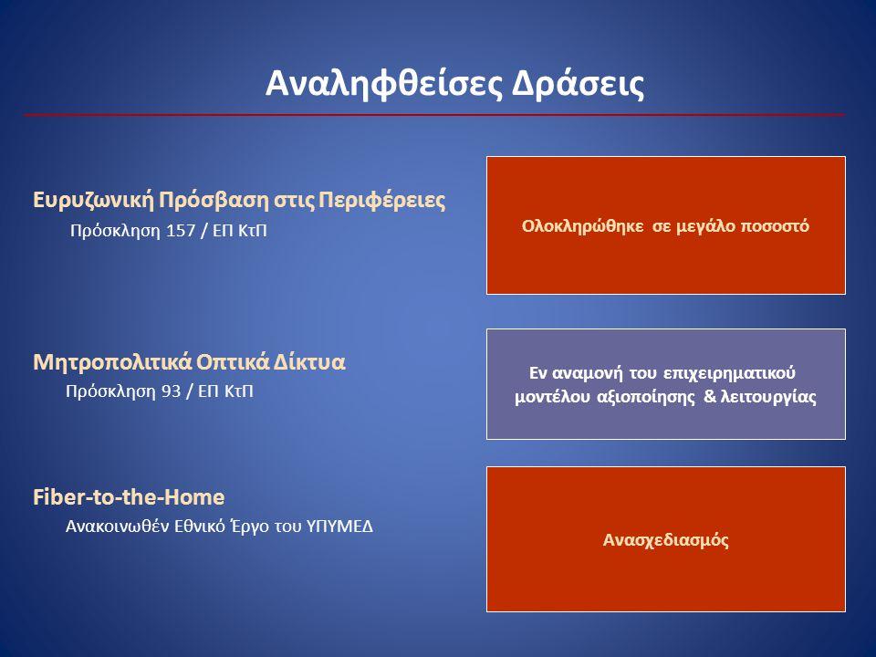 Αναληφθείσες Δράσεις Ευρυζωνική Πρόσβαση στις Περιφέρειες Πρόσκληση 157 / ΕΠ ΚτΠ Μητροπολιτικά Οπτικά Δίκτυα Πρόσκληση 93 / ΕΠ ΚτΠ Fiber-to-the-Home Α