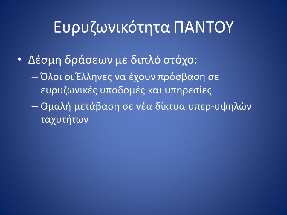 Ευρυζωνικότητα ΠΑΝΤΟΥ Δέσμη δράσεων με διπλό στόχο: – Όλοι οι Έλληνες να έχουν πρόσβαση σε ευρυζωνικές υποδομές και υπηρεσίες – Ομαλή μετάβαση σε νέα