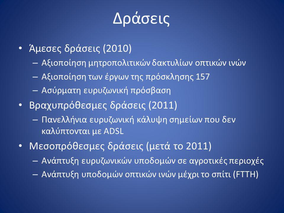 Δράσεις Άμεσες δράσεις (2010) – Αξιοποίηση μητροπολιτικών δακτυλίων οπτικών ινών – Αξιοποίηση των έργων της πρόσκλησης 157 – Ασύρματη ευρυζωνική πρόσβ