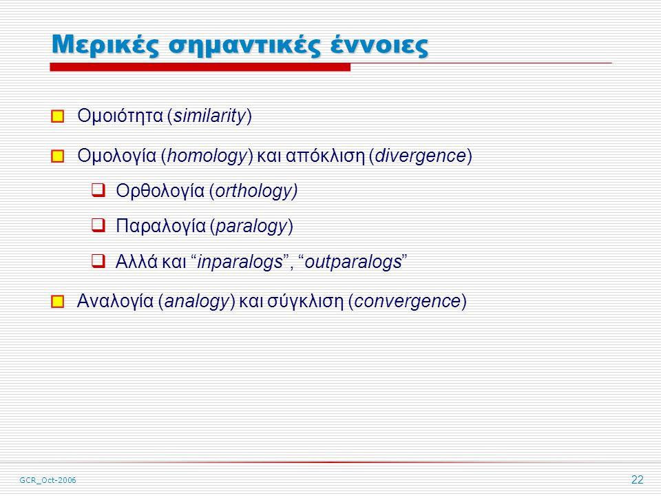 GCR_Oct-2006 22 Μερικές σημαντικές έννοιες Ομοιότητα (similarity) Ομολογία (homology) και απόκλιση (divergence)  Ορθολογία (orthology)  Παραλογία (paralogy)  Αλλά και inparalogs , outparalogs Αναλογία (analogy) και σύγκλιση (convergence)