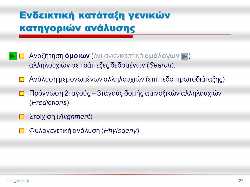 GCR_Oct-2006 27 Ενδεικτική κατάταξη γενικών κατηγοριών ανάλυσης Αναζήτηση όμοιων (όχι αναγκαστικά ομόλογων ) αλληλουχιών σε τράπεζες δεδομένων (Search).