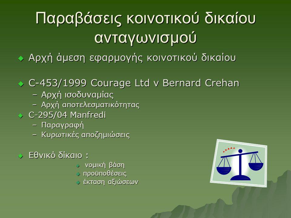 Παραβάσεις κοινοτικού δικαίου ανταγωνισμού  Αρχή άμεση εφαρμογής κοινοτικού δικαίου  C-453/1999 Courage Ltd v Bernard Crehan –Αρχή ισοδυναμίας –Αρχή