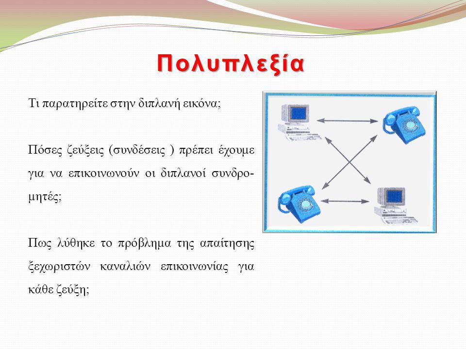 Πολυπλεξία Τι παρατηρείτε στην διπλανή εικόνα; Πόσες ζεύξεις (συνδέσεις ) πρέπει έχουμε για να επικοινωνούν οι διπλανοί συνδρο- μητές; Πως λύθηκε το π