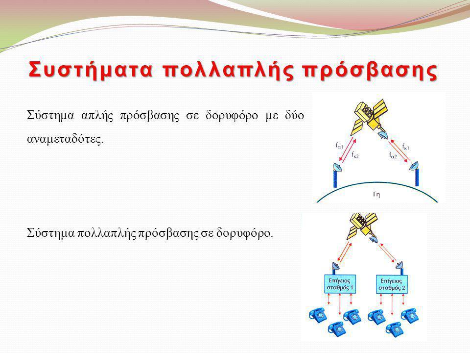 Συστήματα πολλαπλής πρόσβασης Σύστημα απλής πρόσβασης σε δορυφόρο με δύο αναμεταδότες. Σύστημα πολλαπλής πρόσβασης σε δορυφόρο.