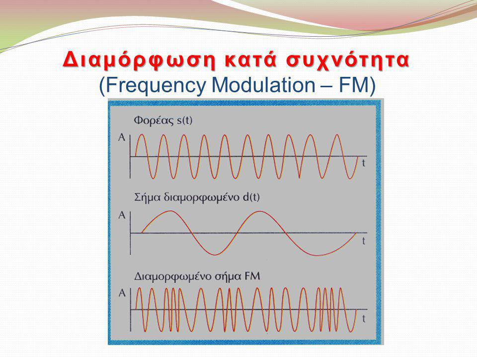 β Συντελεστής διαμόρφωσης β Ορίζεται: όπου Δf s είναι η απόκλιση συχνότητας (frequency deviation) του σήματος FM ή η μέγιστη μεταβολή της συχνότητας του φέροντος λόγω της διαμόρφωσης και f m η μέγιστη συχνότητα του σήματος πληροφορίας.