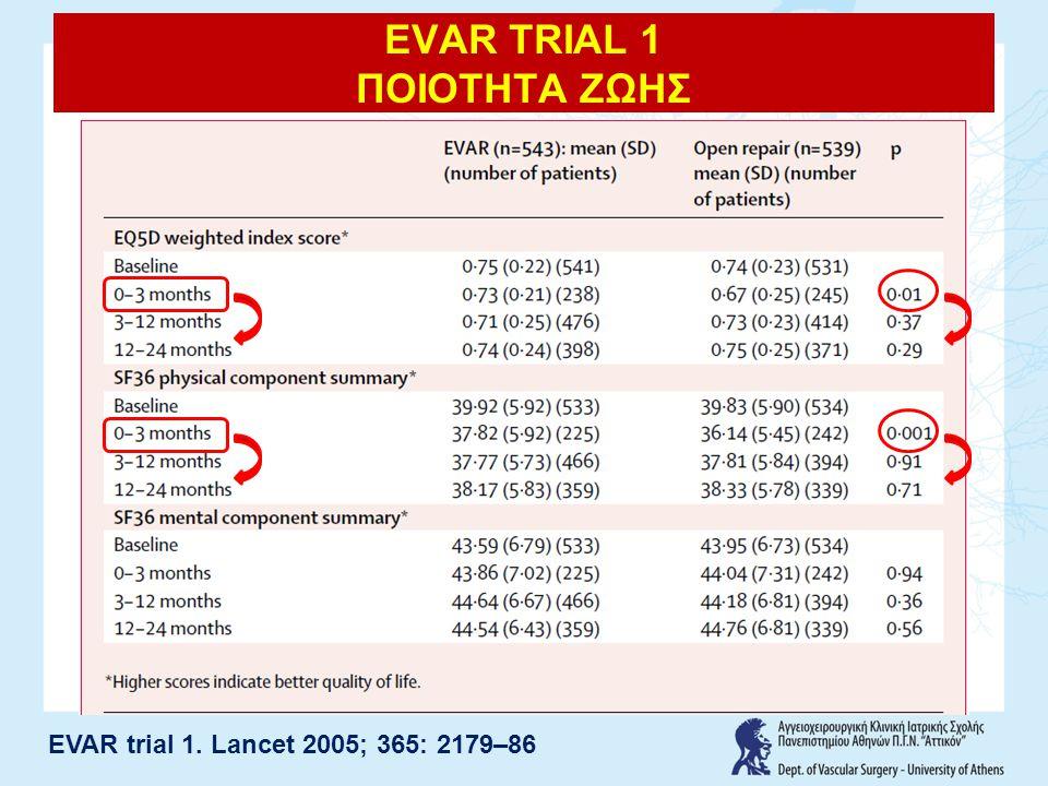 EVAR TRIAL 1 ΠΟΙΟΤΗΤΑ ΖΩΗΣ EVAR trial 1. Lancet 2005; 365: 2179–86