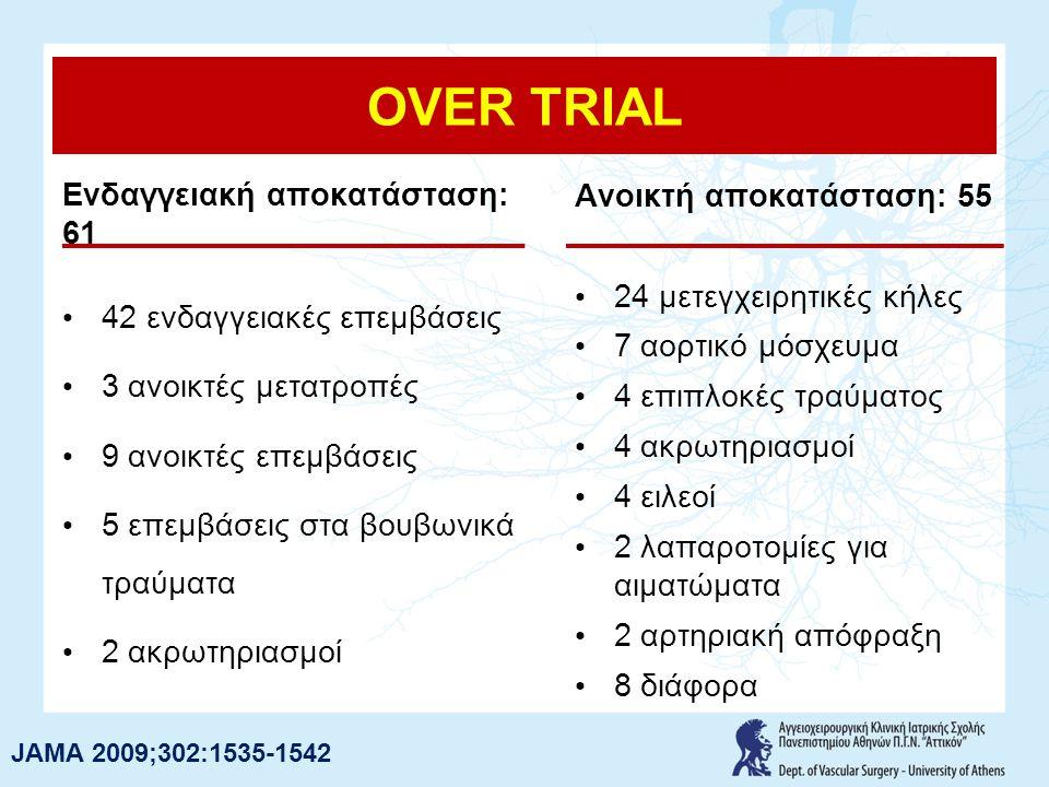 OVER TRIAL JAMA 2009;302:1535-1542 Eνδαγγειακή αποκατάσταση: 61 42 ενδαγγειακές επεμβάσεις 3 ανοικτές μετατροπές 9 ανοικτές επεμβάσεις 5 επεμβάσεις στ