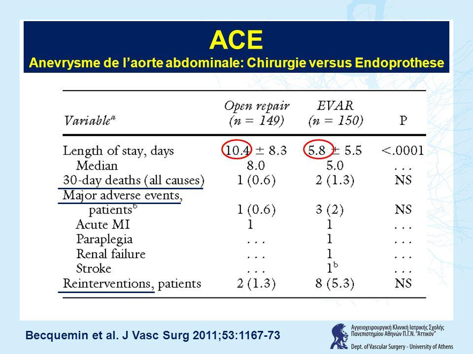 ACE Anevrysme de l'aorte abdominale: Chirurgie versus Endoprothese Becquemin et al. J Vasc Surg 2011;53:1167-73