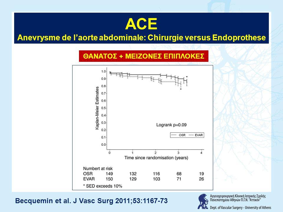ACE Anevrysme de l'aorte abdominale: Chirurgie versus Endoprothese Becquemin et al. J Vasc Surg 2011;53:1167-73 ΘΑΝΑΤΟΣ + ΜΕΙΖΟΝΕΣ ΕΠΙΠΛΟΚΕΣ