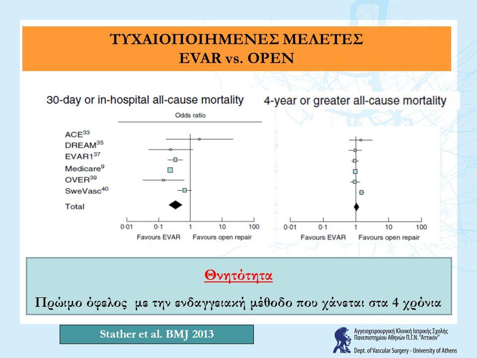 ΤΥΧΑΙΟΠΟΙΗΜΕΝΕΣ ΜΕΛΕΤΕΣ EVAR vs. OPEN Θνητότητα Πρώιμο όφελος με την ενδαγγειακή μέθοδο που χάνεται στα 4 χρόνια Stather et al. BMJ 2013