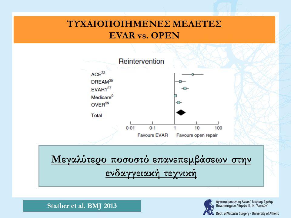 ΤΥΧΑΙΟΠΟΙΗΜΕΝΕΣ ΜΕΛΕΤΕΣ EVAR vs. OPEN Μεγαλύτερο ποσοστό επανεπεμβάσεων στην ενδαγγειακή τεχνική Stather et al. BMJ 2013
