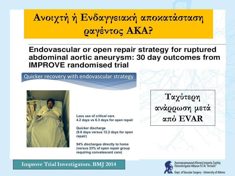 Ανοιχτή ή Ενδαγγειακή αποκατάσταση ραγέντος ΑΚΑ? Ταχύτερη ανάρρωση μετά από EVAR Improve Trial Investigators. BMJ 2014