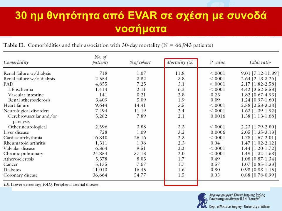 30 ημ θνητότητα από EVAR σε σχέση με συνοδά νοσήματα