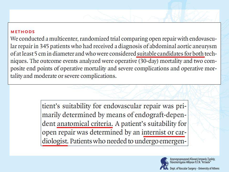 ΣΥΜΠΕΡΑΣΜΑΤΑ (Ι) Ασθενείς χαμηλού κινδύνου με κατάλληλη ανατομία για EVAR Η ενδαγγειακή αποκατάσταση πλεονεκτεί της ανοικτής σε ότι αφορά την περιεγχειρητική θνητότητα Και οι δύο τεχνικές έχουν παρόμοια μακροχρόνια θνητότητα Πιθανότητα ρήξης του ανευρύσματος παρά την ενδαγγειακή αποκατάσταση Αλλά… προτίμηση ασθενή Νέοι ασθενείς Ανοικτή αποκατάσταση ΗλικιωμένοιEVAR
