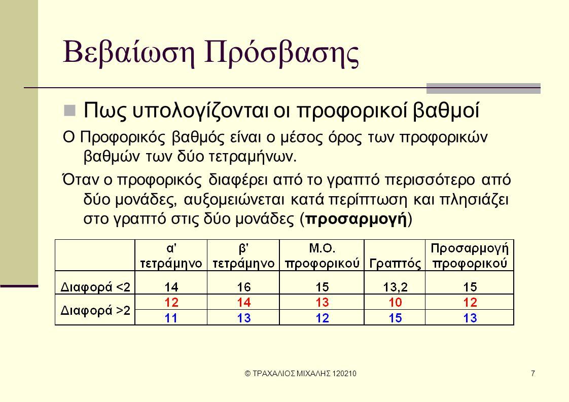 © ΤΡΑΧΑΛΙΟΣ ΜΙΧΑΛΗΣ 1202107 Βεβαίωση Πρόσβασης Πως υπολογίζονται οι προφορικοί βαθμοί Ο Προφορικός βαθμός είναι ο μέσος όρος των προφορικών βαθμών των