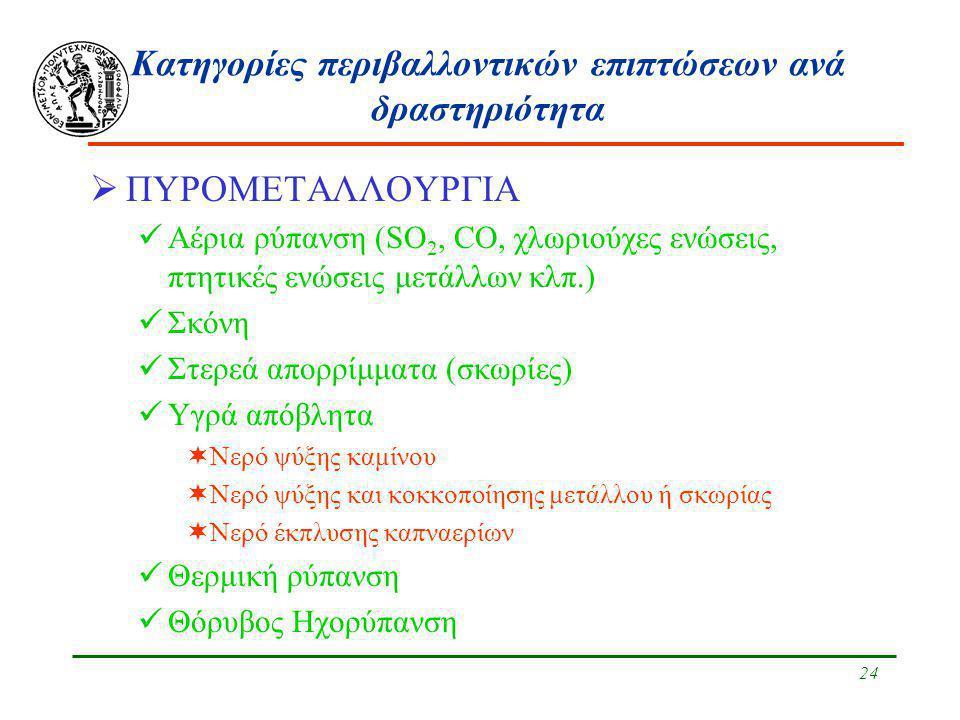 24 Κατηγορίες περιβαλλοντικών επιπτώσεων ανά δραστηριότητα  ΠΥΡΟΜΕΤΑΛΛΟΥΡΓΙΑ Αέρια ρύπανση (SO 2, CO, χλωριούχες ενώσεις, πτητικές ενώσεις μετάλλων κλπ.) Σκόνη Στερεά απορρίμματα (σκωρίες) Υγρά απόβλητα  Νερό ψύξης καμίνου  Νερό ψύξης και κοκκοποίησης μετάλλου ή σκωρίας  Νερό έκπλυσης καπναερίων Θερμική ρύπανση Θόρυβος Ηχορύπανση