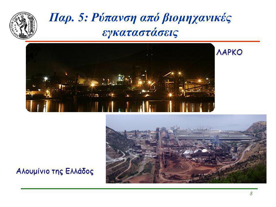 8 Παρ. 5: Ρύπανση από βιομηχανικές εγκαταστάσεις