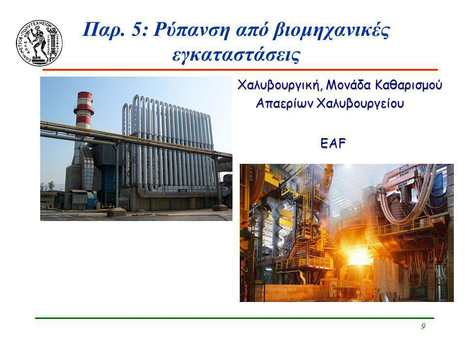 10 Παρ. 5: Ρύπανση από βιομηχανικές εγκαταστάσεις