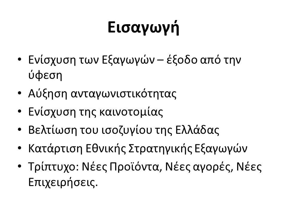 Εισαγωγή Ενίσχυση των Εξαγωγών – έξοδο από την ύφεση Αύξηση ανταγωνιστικότητας Ενίσχυση της καινοτομίας Βελτίωση του ισοζυγίου της Ελλάδας Κατάρτιση Εθνικής Στρατηγικής Εξαγωγών Τρίπτυχο: Νέες Προϊόντα, Νέες αγορές, Νέες Επιχειρήσεις.