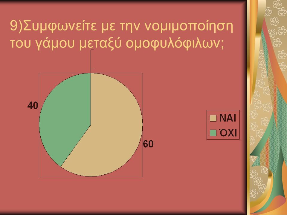 9)Συμφωνείτε με την νομιμοποίηση του γάμου μεταξύ ομοφυλόφιλων;