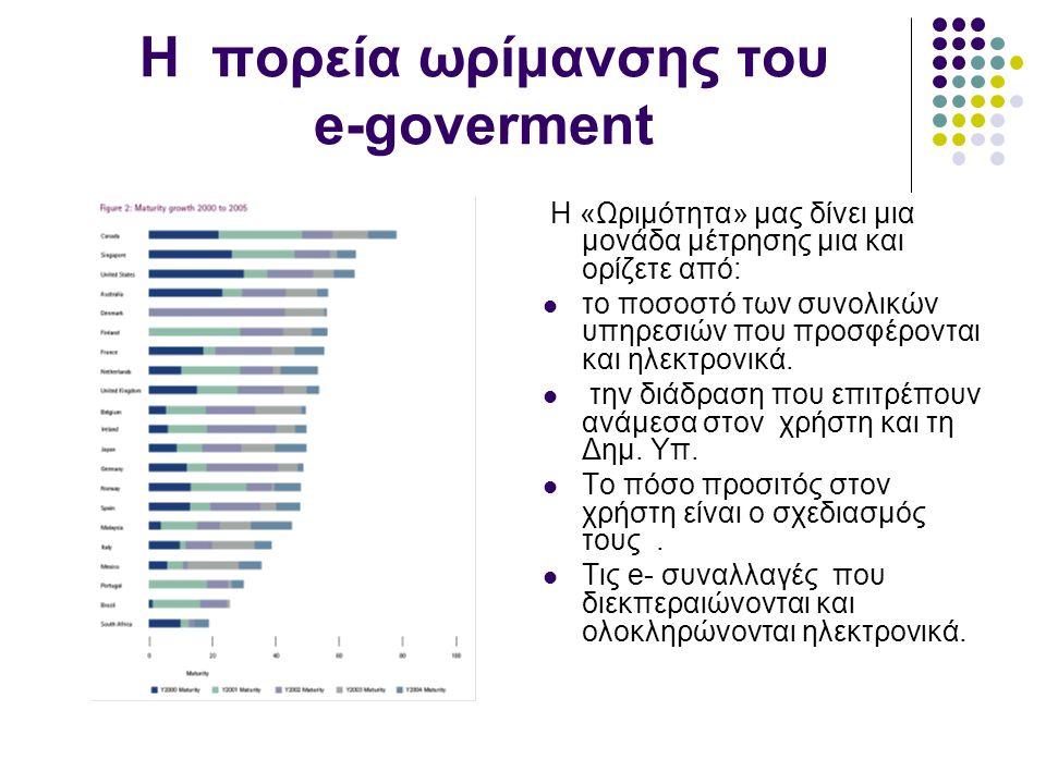 Η πορεία ωρίμανσης του e-goverment Η «Ωριμότητα» μας δίνει μια μονάδα μέτρησης μια και ορίζετε από: το ποσοστό των συνολικών υπηρεσιών που προσφέρονται και ηλεκτρονικά.