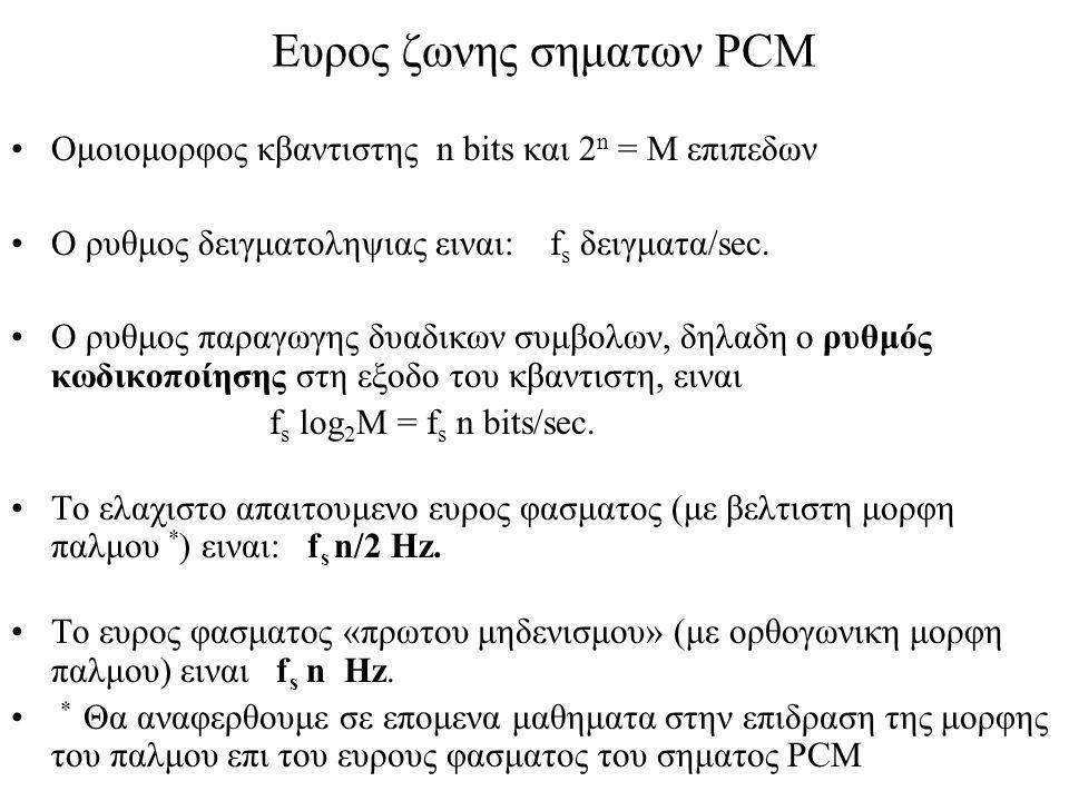 Ευρος ζωνης σηματων PCM Ομοιομορφος κβαντιστης n bits και 2 n = M επιπεδων Ο ρυθμος δειγματοληψιας ειναι: f s δειγματα/sec.