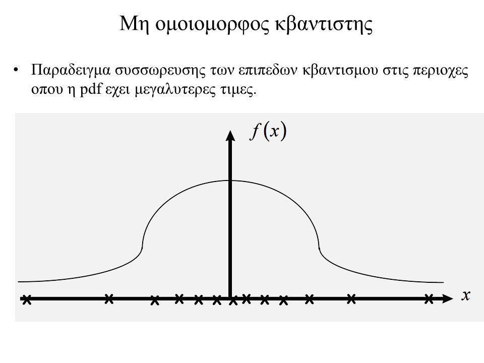 Μη ομοιομορφος κβαντιστης Παραδειγμα συσσωρευσης των επιπεδων κβαντισμου στις περιοχες οπου η pdf εχει μεγαλυτερες τιμες.