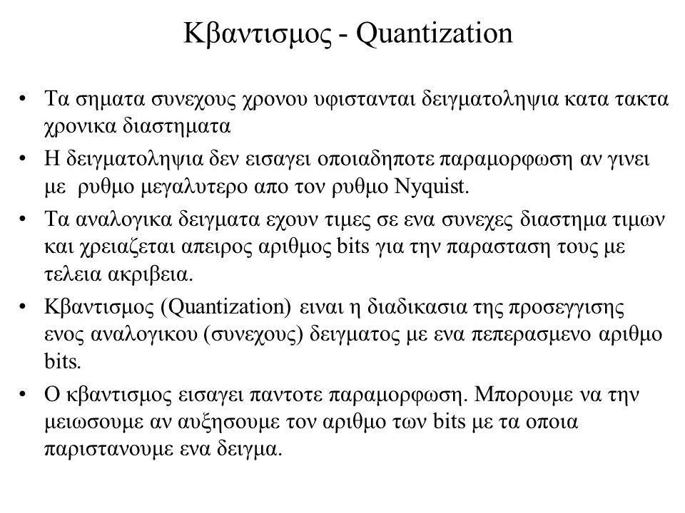 Σχεση ρυθμου R και παραμορφωσης D Σχεδιαστικοι στοχοι κβαντιστου: Για δεδομενο ρυθμο κωδικοποιησης R, να ελαχιστοποιηθει η παραμορφωση D, Για δεδομενη παραμορφωση D, να ελαχιστοποιηθει ο ρυθμος κωδικοποιησης R Υπενθυμιση: R = f s n bits/sec.
