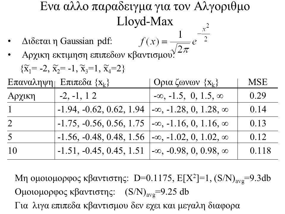 Ενα αλλο παραδειγμα για τον Αλγοριθμο Lloyd-Max Διδεται η Gaussian pdf: Αρχικη εκτιμηση επιπεδων κβαντισμου: {x 1 = -2, x 2 = -1, x 3 =1, x 4 =2} Επαναληψη Επιπεδα {x k } Ορια ζωνων {x k } MSE Αρχικη -2, -1, 1 2 - , -1.5, 0, 1.5,  0.29 1 -1.94, -0.62, 0.62, 1.94 - , -1.28, 0, 1.28,  0.14 2 -1.75, -0.56, 0.56, 1.75 - , -1.16, 0, 1.16,  0.13 5 -1.56, -0.48, 0.48, 1.56 - , -1.02, 0, 1.02,  0.12 10 -1.51, -0.45, 0.45, 1.51 - , -0.98, 0, 0.98,  0.118 Μη ομοιομορφος κβαντιστης: D=0.1175, E[X 2 ]=1, (S/N) avg =9.3db Ομοιομορφος κβαντιστης: (S/N) avg =9.25 db Για λιγα επιπεδα κβαντισμου δεν εχει και μεγαλη διαφορα ~ ~