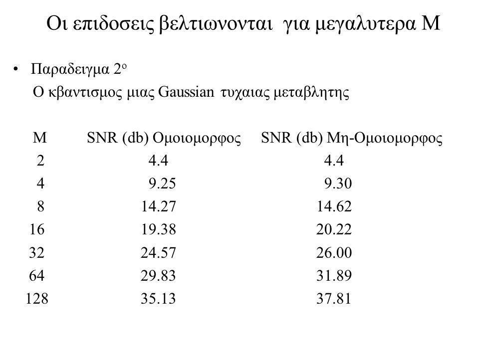 Οι επιδοσεις βελτιωνονται για μεγαλυτερα Μ Παραδειγμα 2 ο Ο κβαντισμος μιας Gaussian τυχαιας μεταβλητης Μ SNR (db) Ομοιομορφος SNR (db) Μη-Ομοιομορφος 2 4.4 4.4 4 9.25 9.30 8 14.27 14.62 16 19.38 20.22 32 24.57 26.00 64 29.83 31.89 128 35.13 37.81