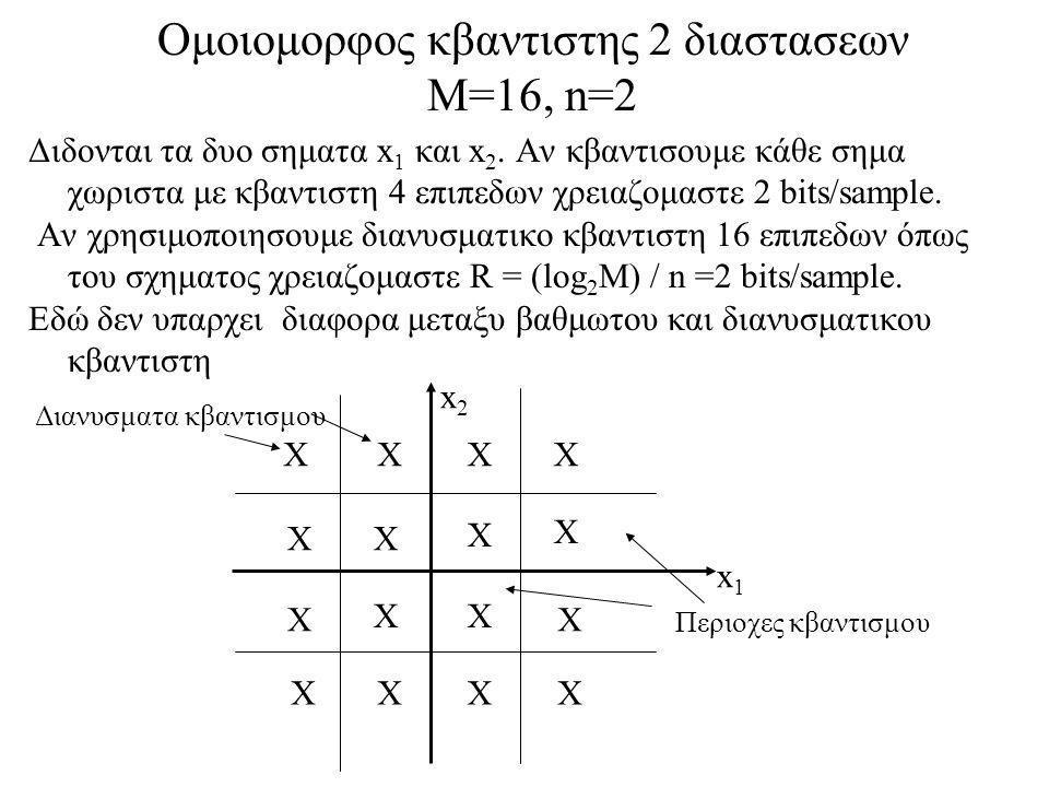 Ομοιομορφος κβαντιστης 2 διαστασεων Μ=16, n=2 XX X XX X XX X X X X X XXX Διανυσματα κβαντισμου Περιοχες κβαντισμου x1x1 Διδονται τα δυο σηματα x 1 και x 2.