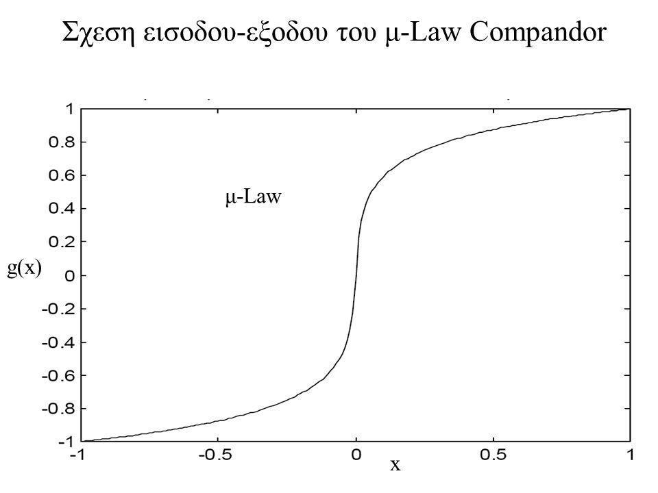 Σχεση εισοδου-εξοδου του μ-Law Compandor x g(x) μ-Law