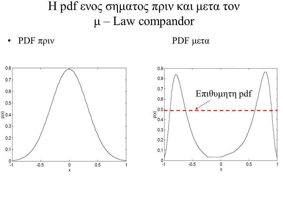 H pdf ενος σηματος πριν και μετα τον μ – Law compandor PDF πριν PDF μετα Επιθυμητο Επιθυμητη pdf