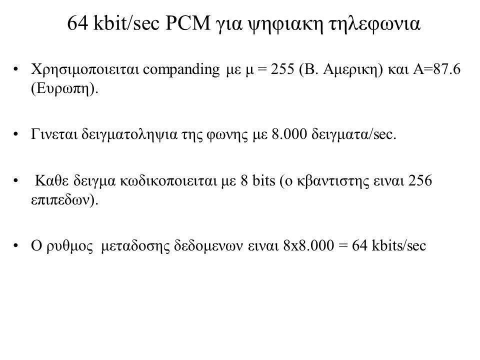64 kbit/sec PCM για ψηφιακη τηλεφωνια Χρησιμοποιειται companding με μ = 255 (Β.