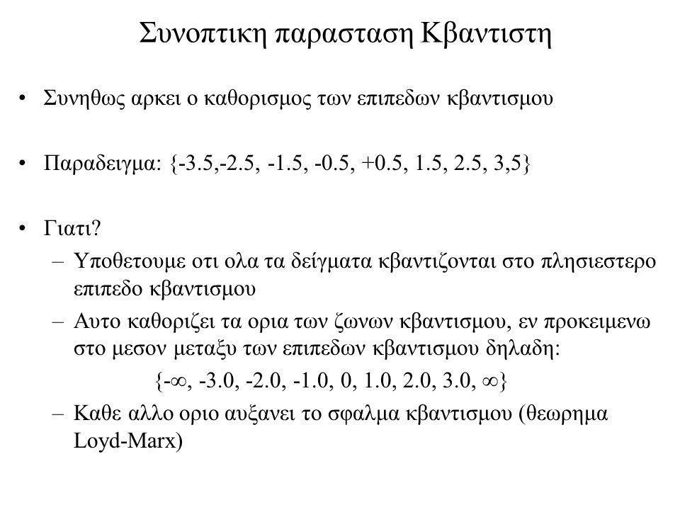 Συνοπτικη παρασταση Κβαντιστη Συνηθως αρκει ο καθορισμος των επιπεδων κβαντισμου Παραδειγμα: {-3.5,-2.5, -1.5, -0.5, +0.5, 1.5, 2.5, 3,5} Γιατι.
