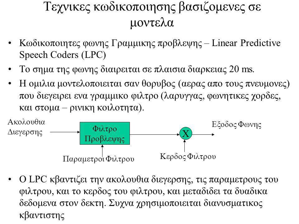 Τεχνικες κωδικοποιησης βασιζομενες σε μοντελα Κωδικοποιητες φωνης Γραμμικης προβλεψης – Linear Predictive Speech Coders (LPC) Το σημα της φωνης διαιρειται σε πλαισια διαρκειας 20 ms.