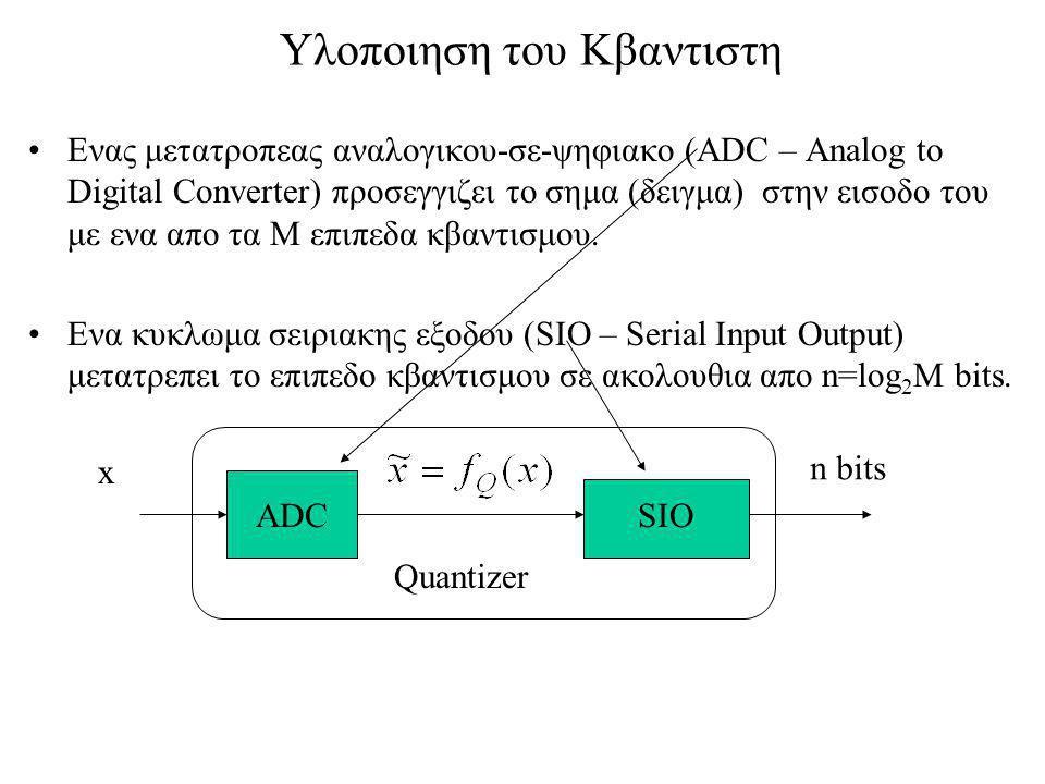 Υλοποιηση του Κβαντιστη Ενας μετατροπεας αναλογικου-σε-ψηφιακο (ADC – Analog to Digital Converter) προσεγγιζει το σημα (δειγμα) στην εισοδο του με ενα απο τα Μ επιπεδα κβαντισμου.