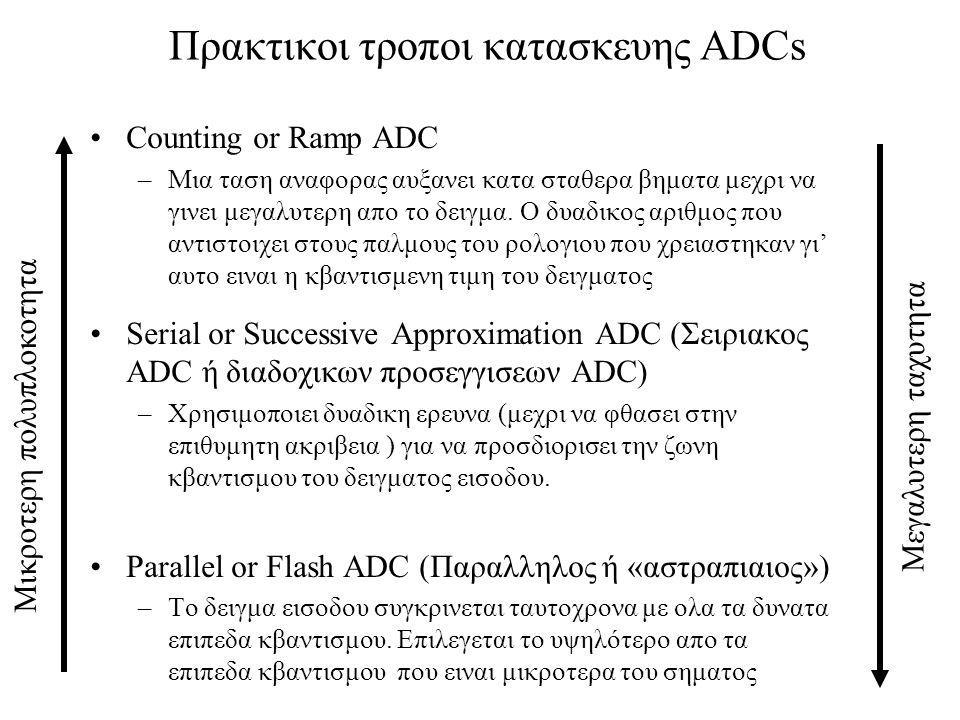 Φασματικες μεθοδοι κωδικοποιησης Adaptive Transform Coding Τα δειγματα του σηματος ομαδοποιουνται σε πλαισια.