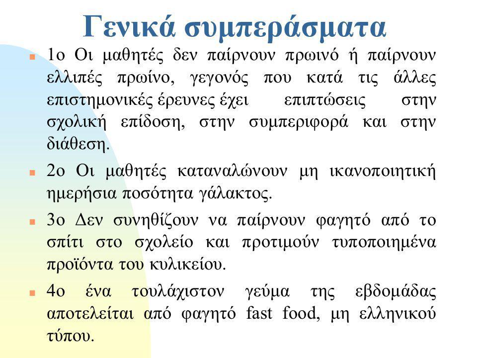 Στόχοι της ήταν να διερευνηθεί η κοινωνική διάσταση της διατροφής στην ελληνική οικογένεια.
