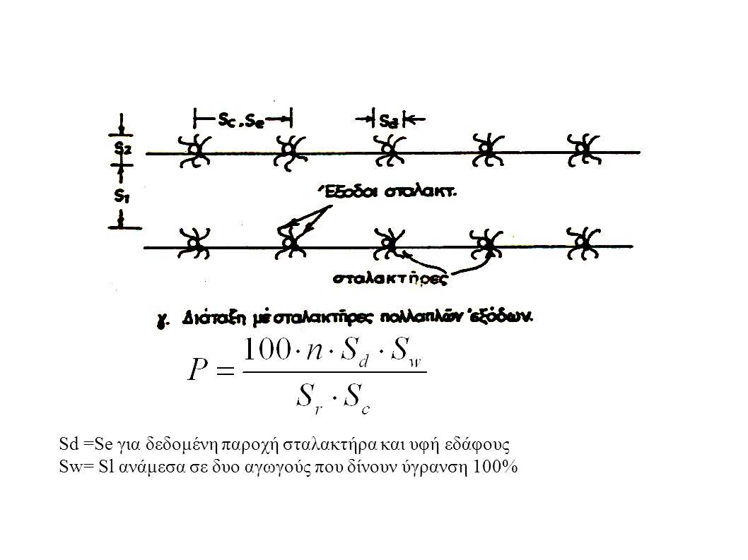 Sd =Se για δεδομένη παροχή σταλακτήρα και υφή εδάφους Sw= Sl ανάμεσα σε δυο αγωγούς που δίνουν ύγρανση 100%