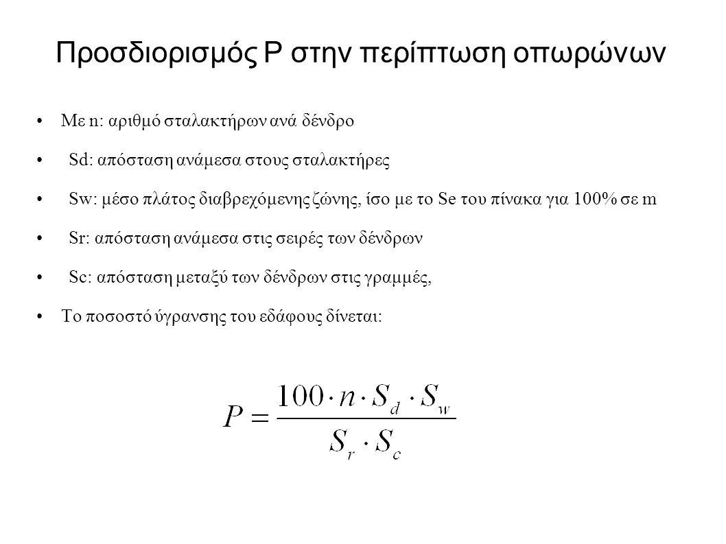 Προσδιορισμός P στην περίπτωση οπωρώνων Με n: αριθμό σταλακτήρων ανά δένδρο Sd: απόσταση ανάμεσα στους σταλακτήρες Sw: μέσο πλάτος διαβρεχόμενης ζώνης