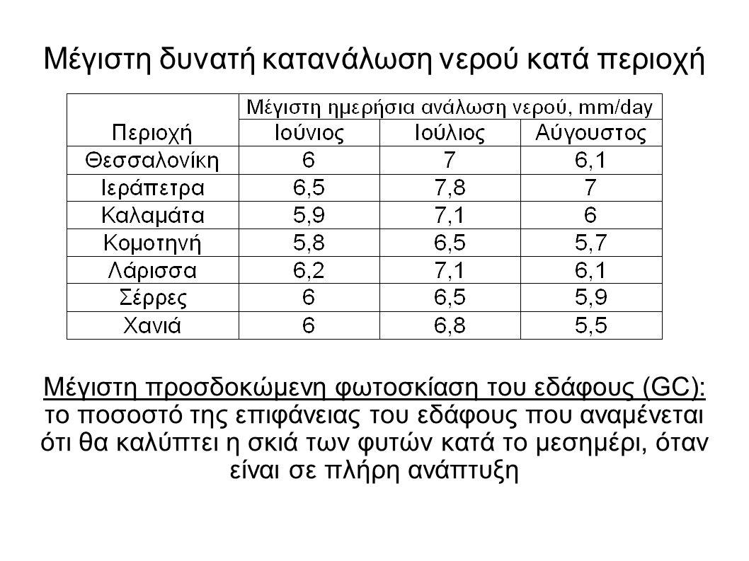 Μέγιστη δυνατή κατανάλωση νερού κατά περιοχή Μέγιστη προσδοκώμενη φωτοσκίαση του εδάφους (GC): το ποσοστό της επιφάνειας του εδάφους που αναμένεται ότ