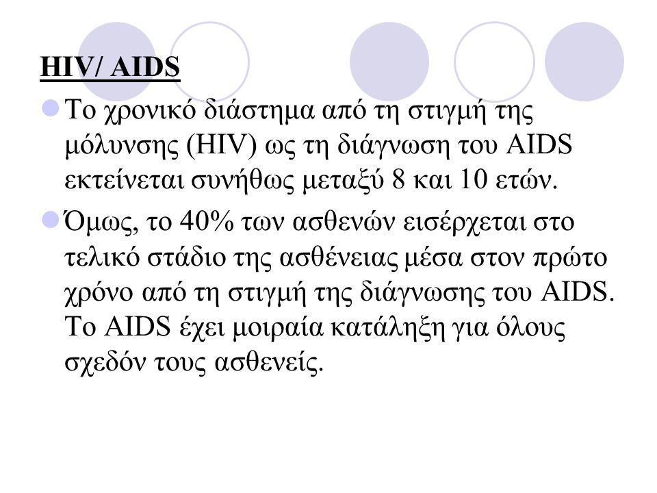Μόλυνση από HIV και 'στιγματισμός'