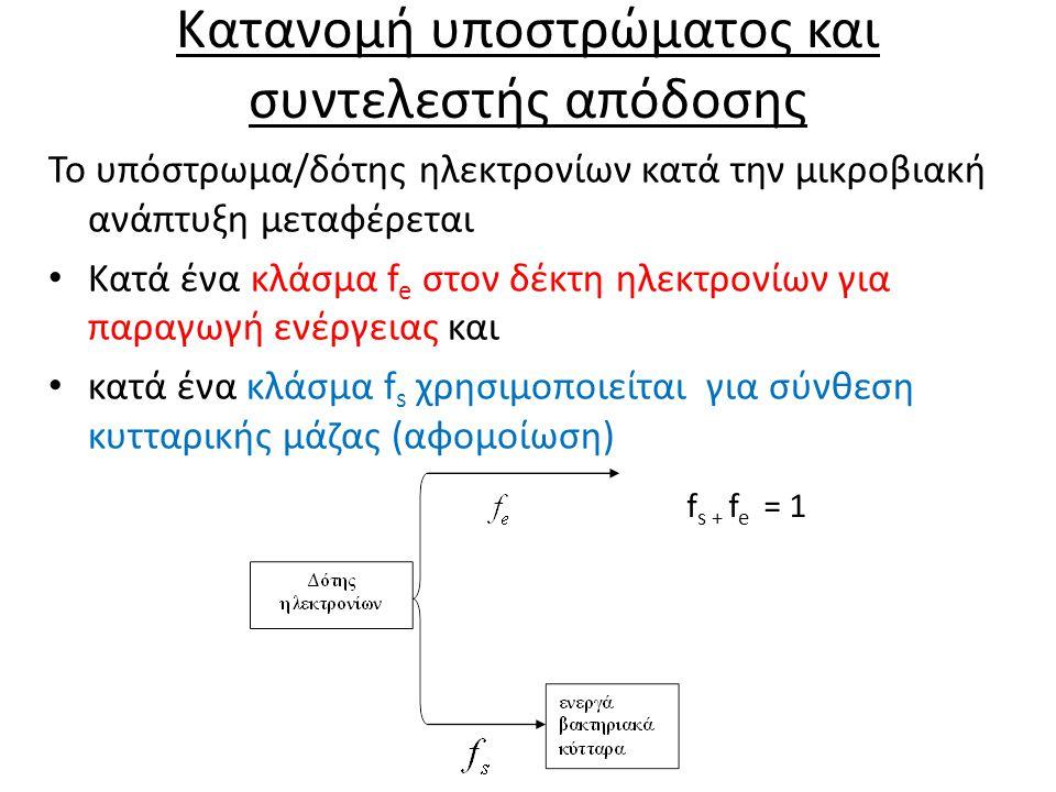 Κατανομή υποστρώματος και συντελεστής απόδοσης Το υπόστρωμα/δότης ηλεκτρονίων κατά την μικροβιακή ανάπτυξη μεταφέρεται Κατά ένα κλάσμα f e στον δέκτη ηλεκτρονίων για παραγωγή ενέργειας και κατά ένα κλάσμα f s χρησιμοποιείται για σύνθεση κυτταρικής μάζας (αφομοίωση) f s + f e = 1