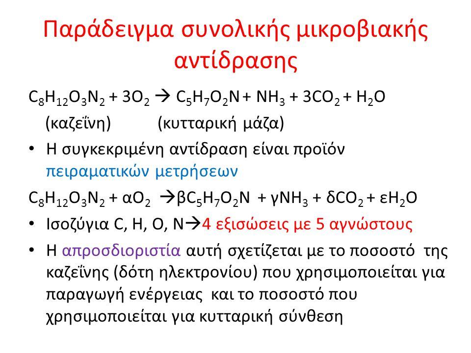 Παράδειγμα συνολικής μικροβιακής αντίδρασης C 8 H 12 O 3 N 2 + 3O 2  C 5 H 7 O 2 N + NH 3 + 3CO 2 + H 2 Ο (καζεΐνη) (κυτταρική μάζα) Η συγκεκριμένη αντίδραση είναι προϊόν πειραματικών μετρήσεων C 8 H 12 O 3 N 2 + αO 2  βC 5 H 7 O 2 N + γNH 3 + δCO 2 + εH 2 Ο Ισοζύγια C, H, O, N  4 εξισώσεις με 5 αγνώστους Η απροσδιοριστία αυτή σχετίζεται με το ποσοστό της καζεΐνης (δότη ηλεκτρονίου) που χρησιμοποιείται για παραγωγή ενέργειας και το ποσοστό που χρησιμοποιείται για κυτταρική σύνθεση