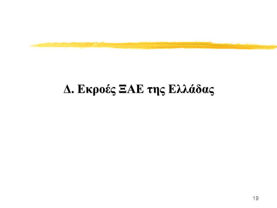 19 Δ. Εκροές ΞΑΕ της Ελλάδας