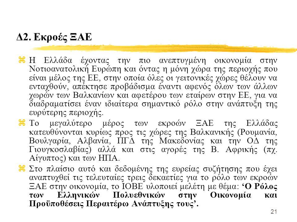 21 Δ2. Εκροές ΞΑΕ zΗ Ελλάδα έχοντας την πιο ανεπτυγμένη οικονομία στην Νοτιοανατολική Ευρώπη και όντας η μόνη χώρα της περιοχής που είναι μέλος της ΕΕ